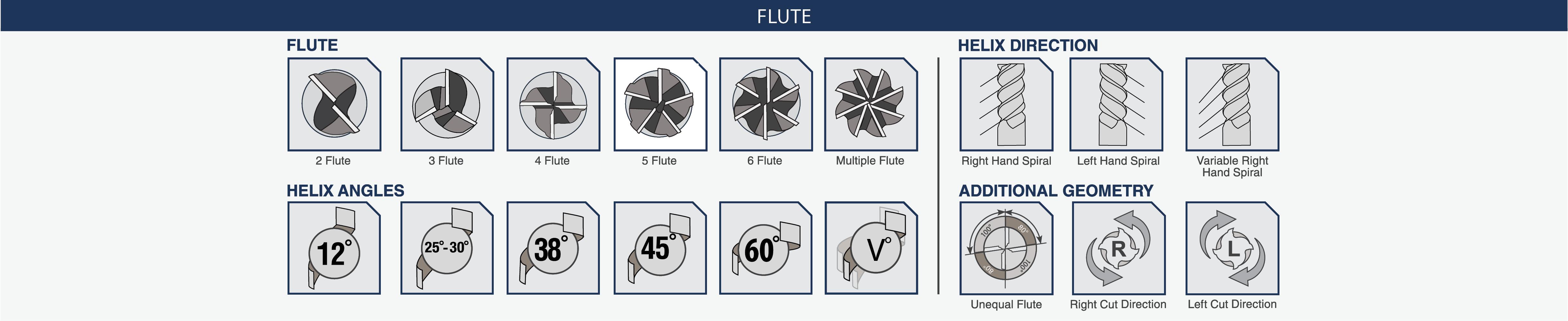 Icon Index Flutes