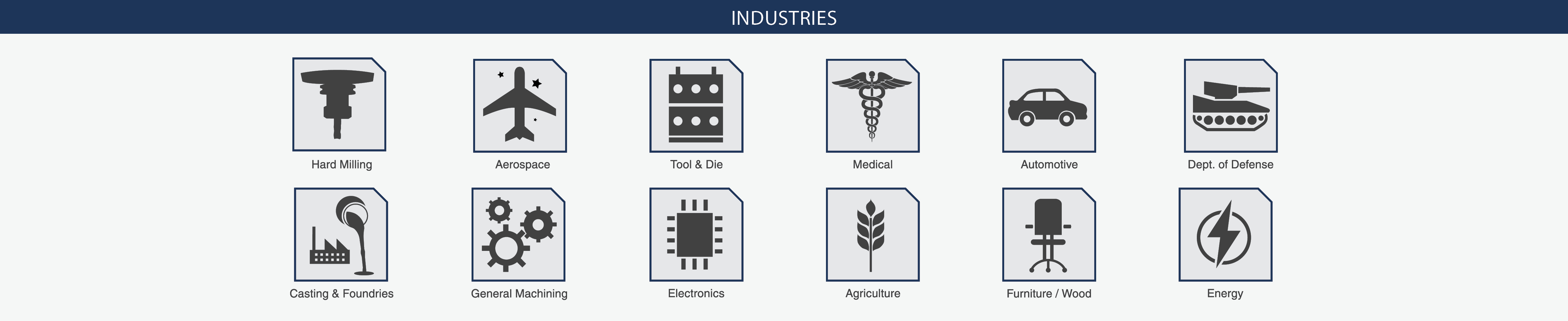 Icon Index Industry
